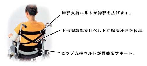 座王 自走用 NA-501A