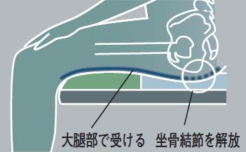 M4キングス モジュール型
