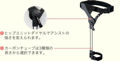 ACSIVE(アクシブ) 歩行支援機
