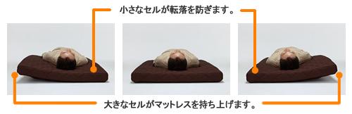 体位変換器 寝痛軽減TH-01