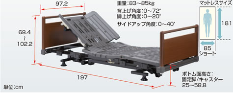 ヒューマンケアベッド・低床型 85幅ショートサイズ FBN-PJJ SU S