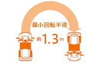 ハンドル型電動車いす S141